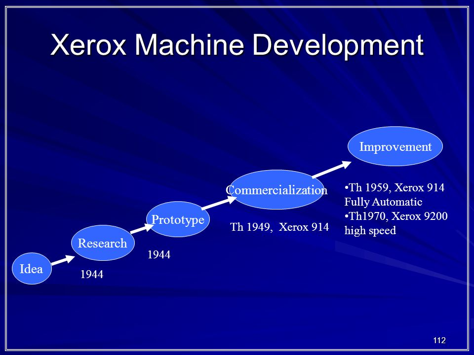 Xerox Machine Development