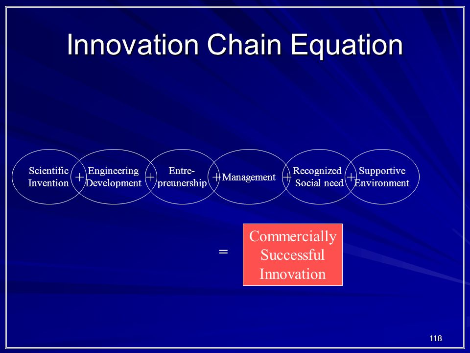 Innovation Chain Equation