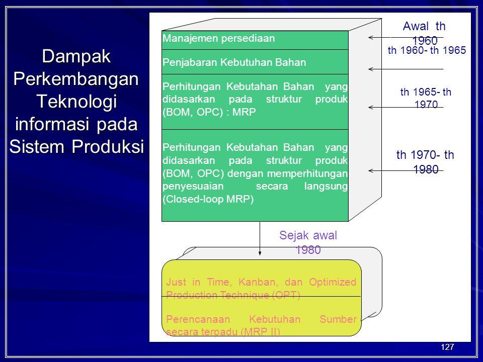 Dampak Perkembangan Teknologi informasi pada Sistem Produksi