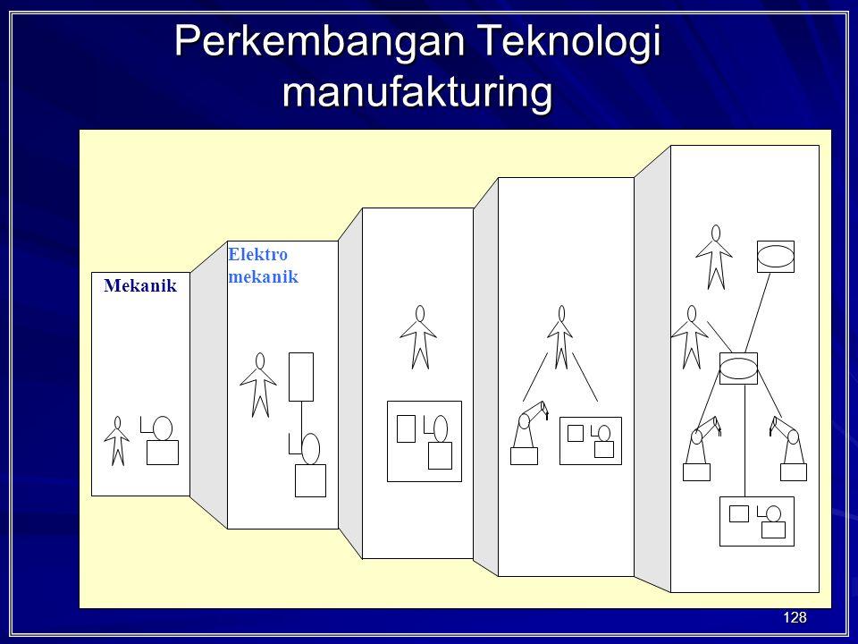 Perkembangan Teknologi manufakturing