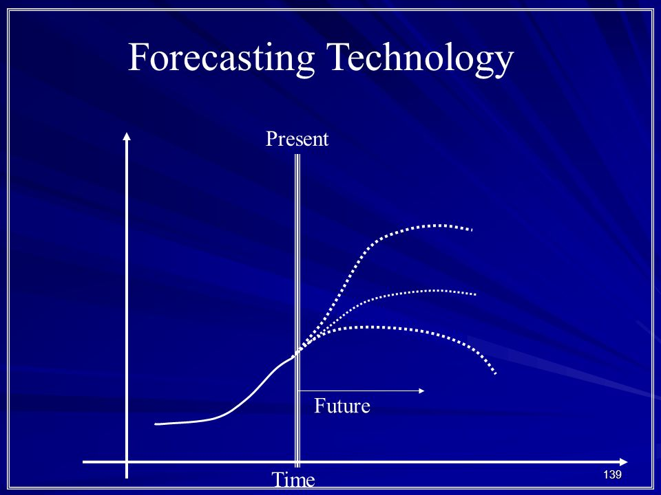Forecasting Technology