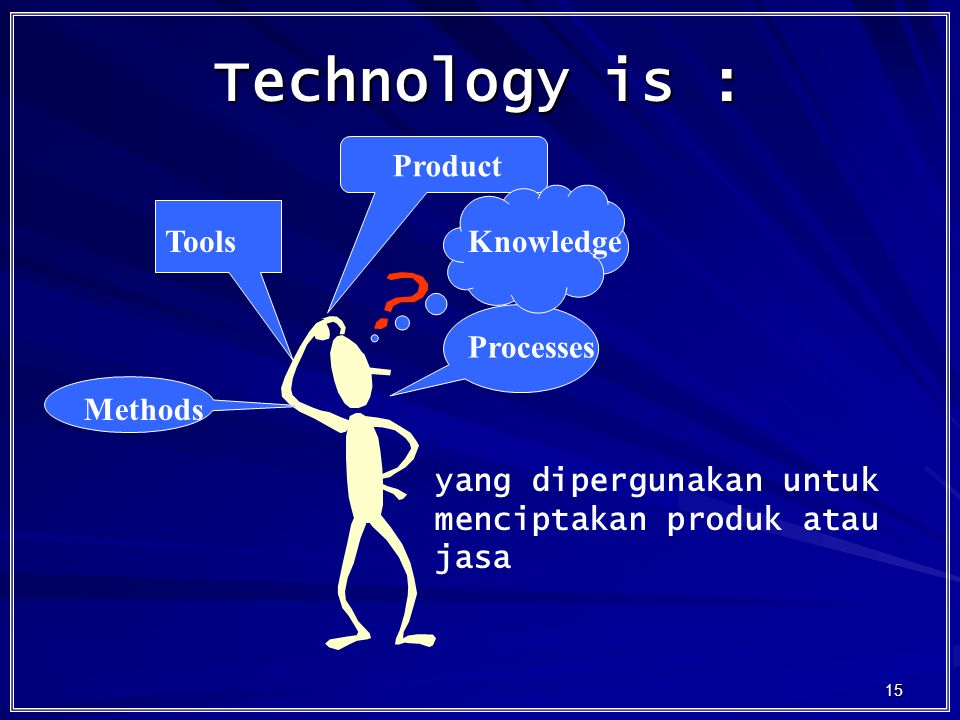 Technology is : Product Knowledge Tools Processes Methods