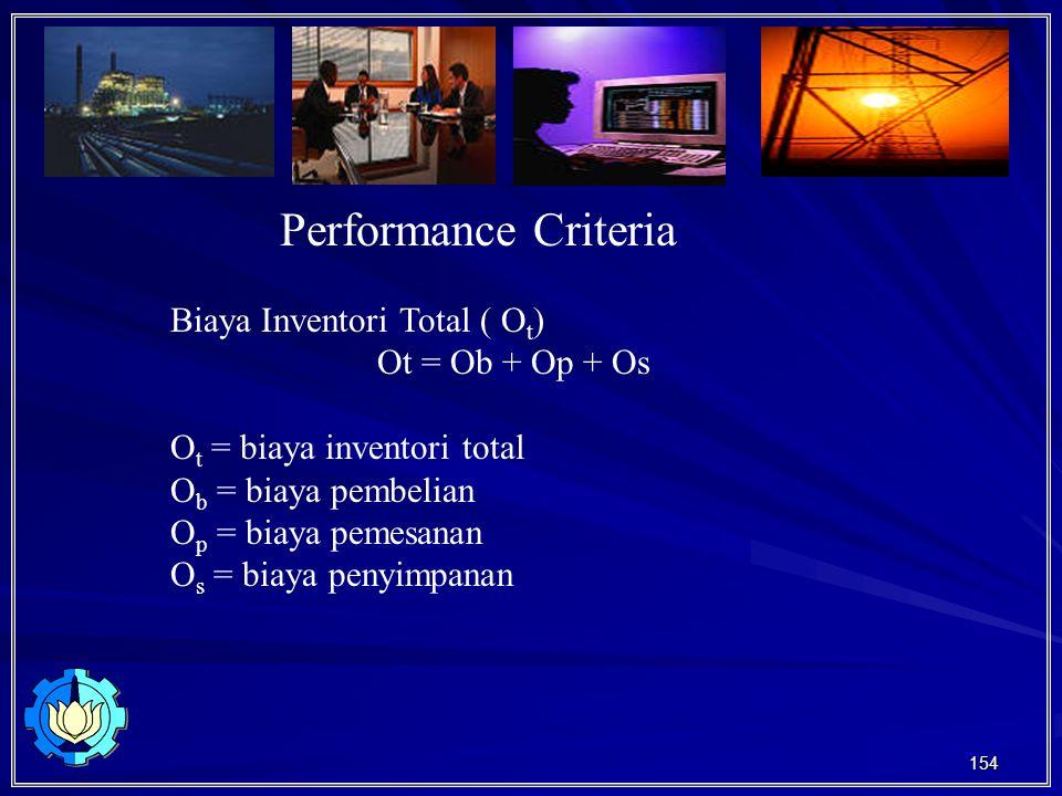 Performance Criteria Biaya Inventori Total ( Ot) Ot = Ob + Op + Os