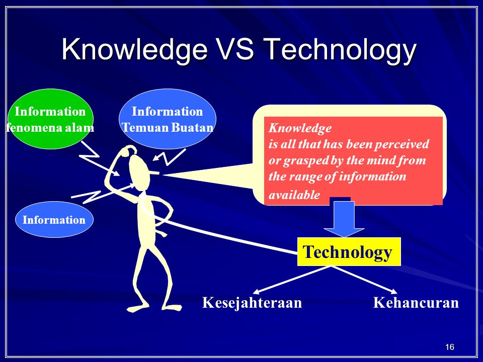 Knowledge VS Technology