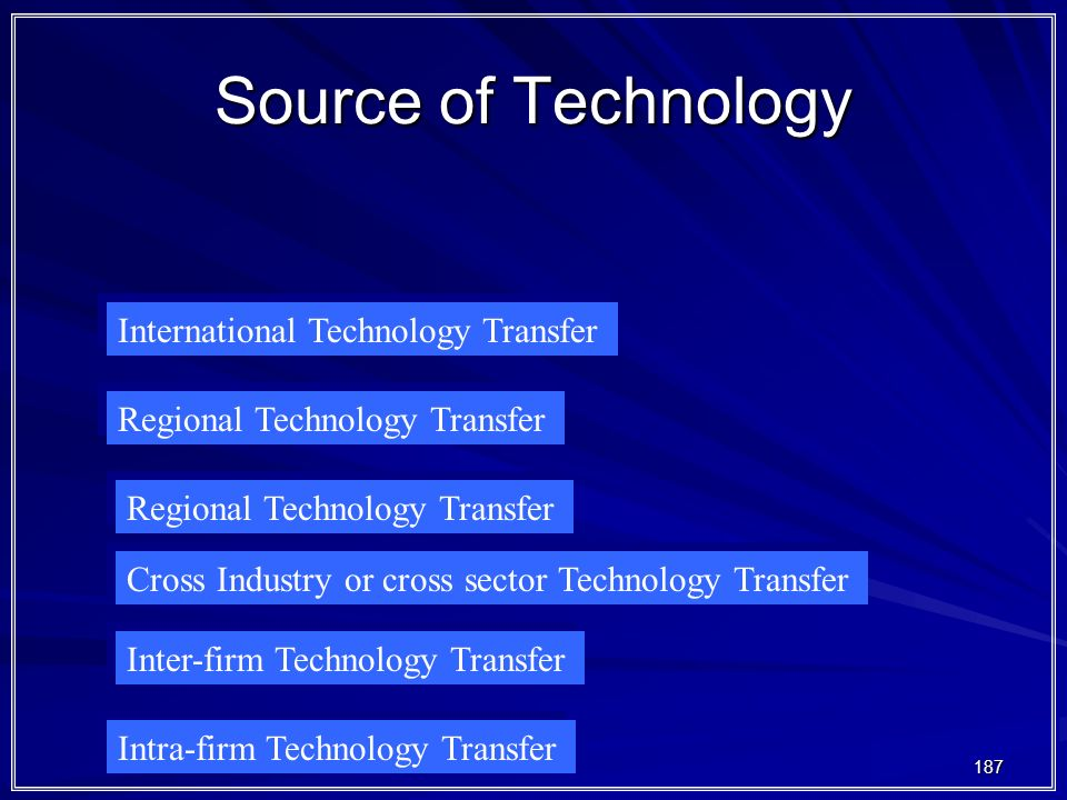 Source of Technology International Technology Transfer