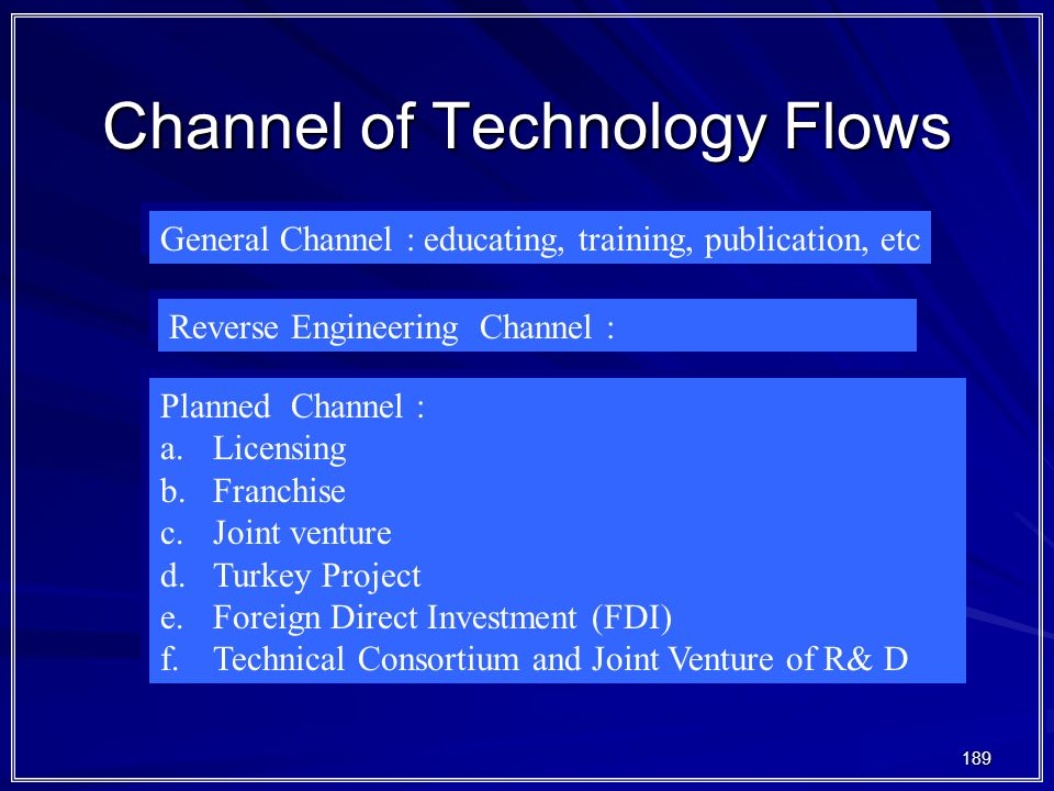 Channel of Technology Flows