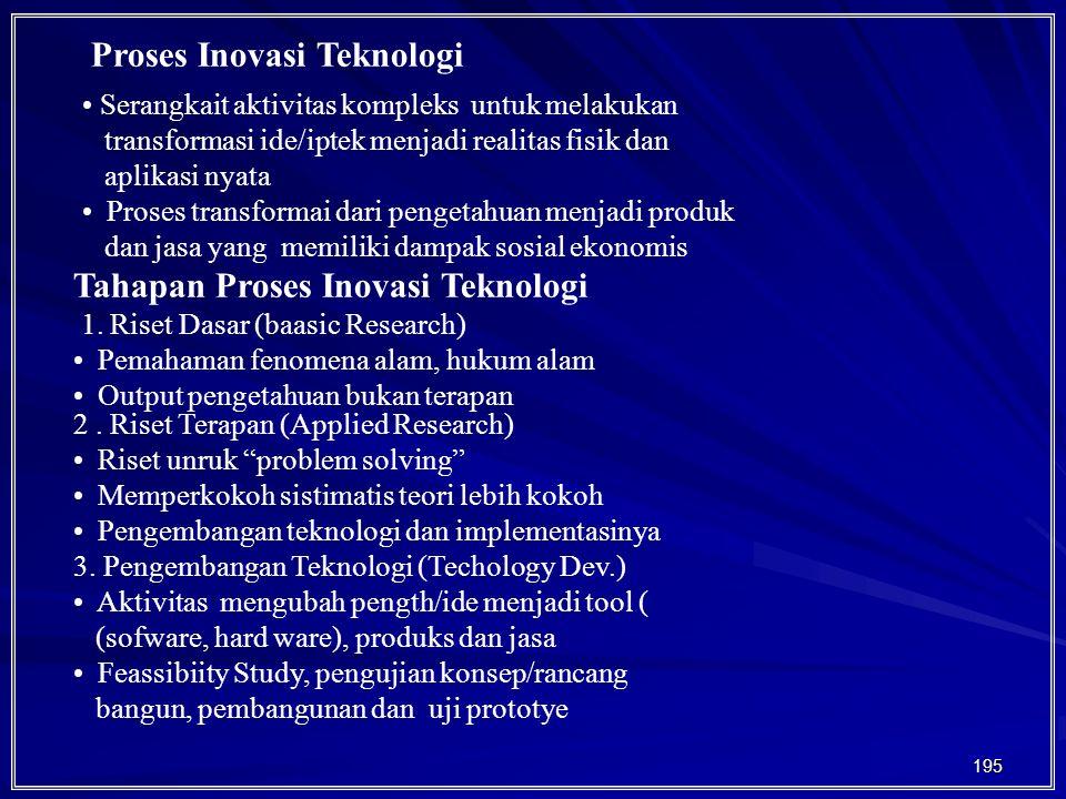 Proses Inovasi Teknologi