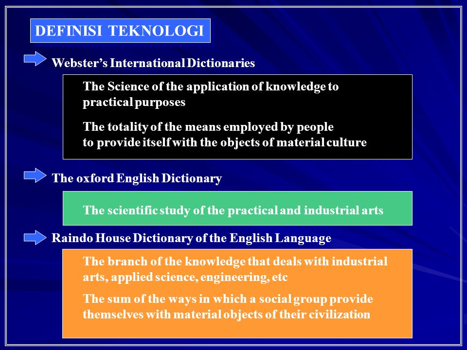 DEFINISI TEKNOLOGI Webster's International Dictionaries