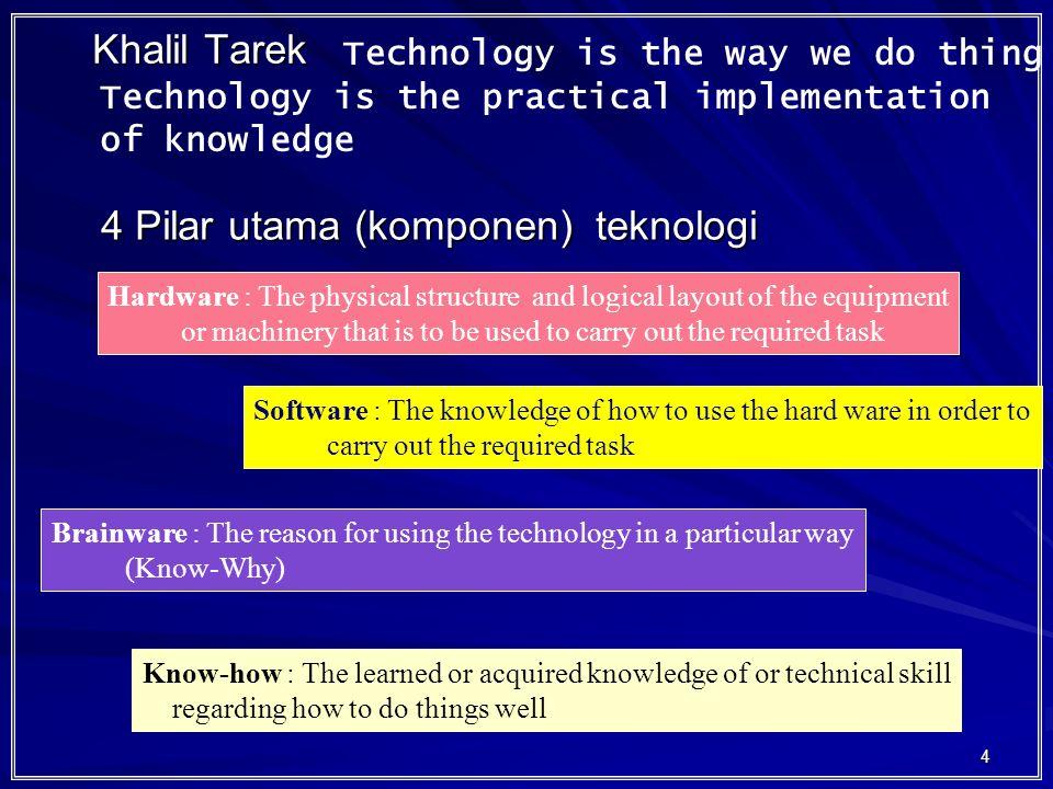 4 Pilar utama (komponen) teknologi