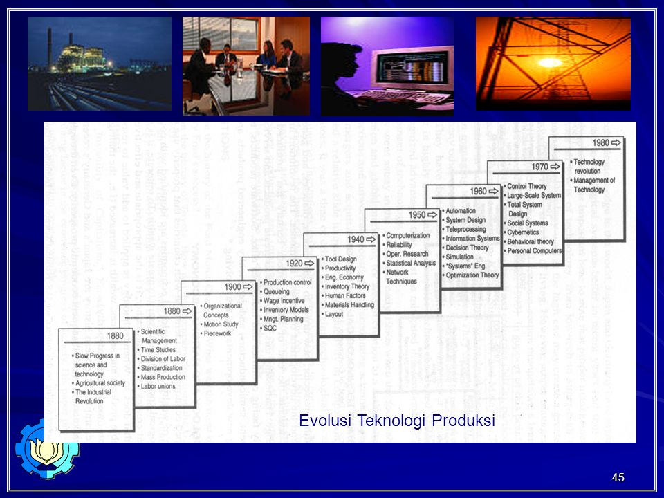 Evolusi Teknologi Produksi