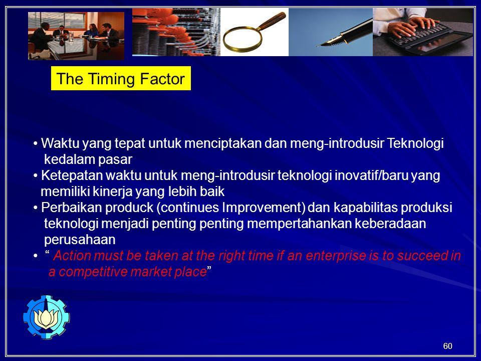 The Timing Factor Waktu yang tepat untuk menciptakan dan meng-introdusir Teknologi. kedalam pasar.