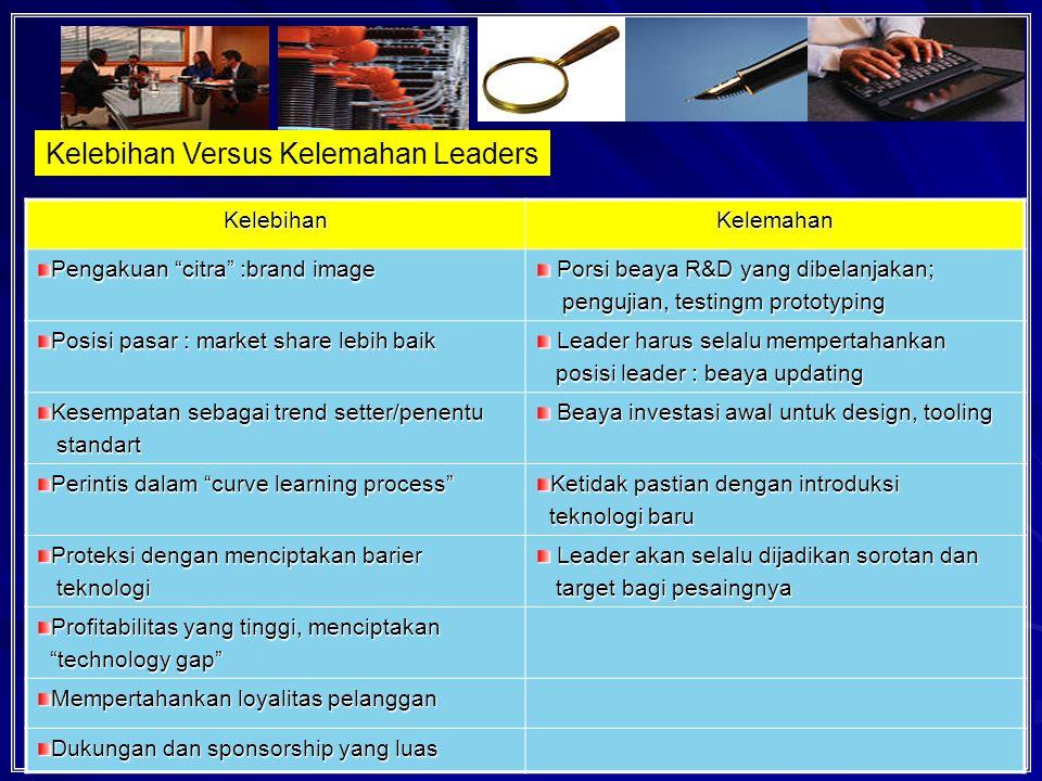 Kelebihan Versus Kelemahan Leaders