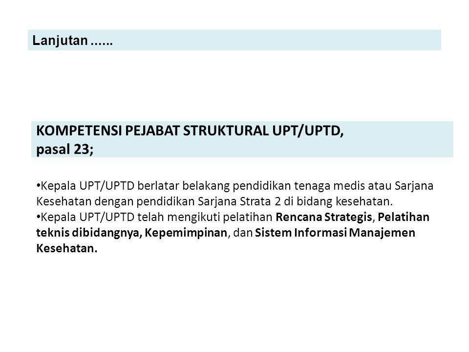 KOMPETENSI PEJABAT STRUKTURAL UPT/UPTD, pasal 23;