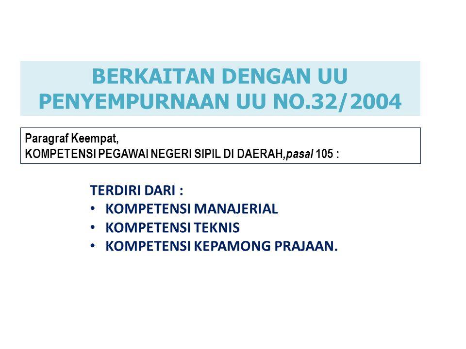 BERKAITAN DENGAN UU PENYEMPURNAAN UU NO.32/2004