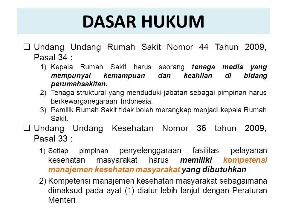 DASAR HUKUM Undang Undang Rumah Sakit Nomor 44 Tahun 2009, Pasal 34 :