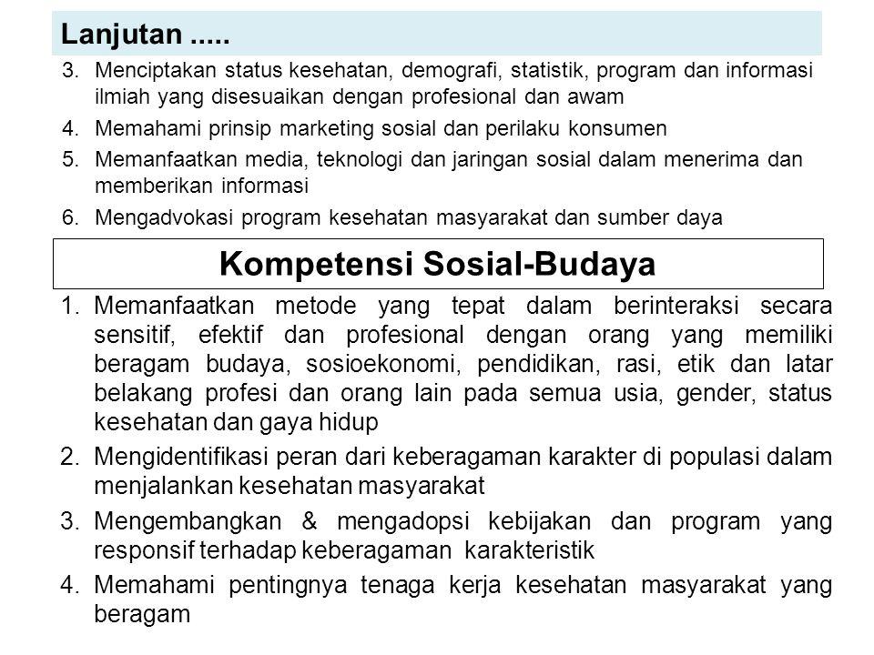 Kompetensi Sosial-Budaya