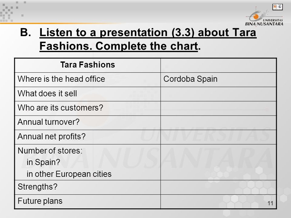 Listen to a presentation (3.3) about Tara Fashions. Complete the chart.