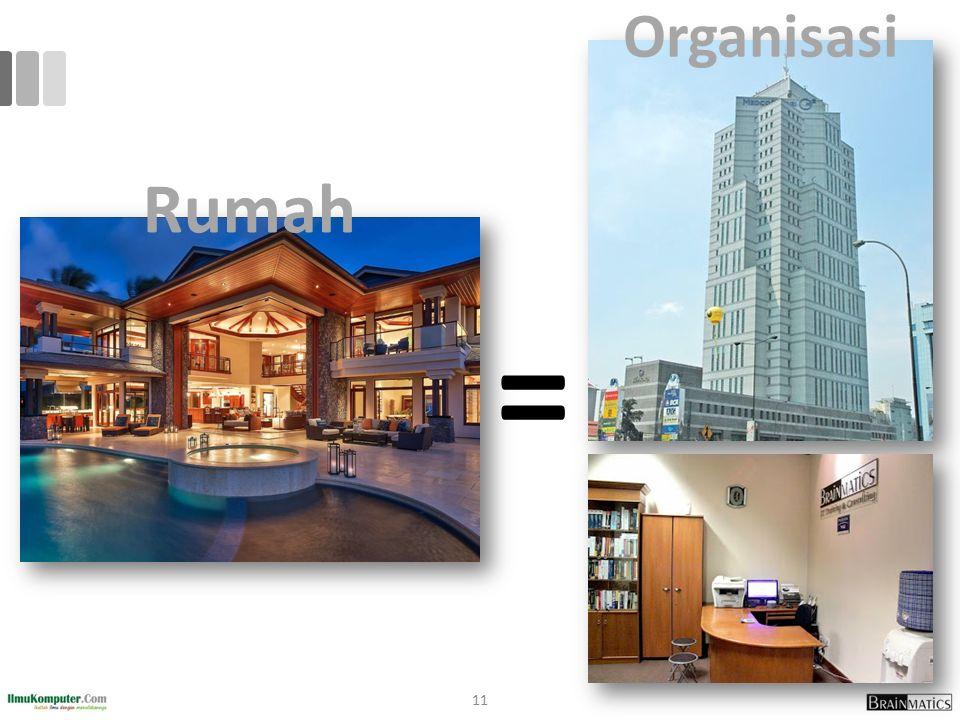 Organisasi Rumah =