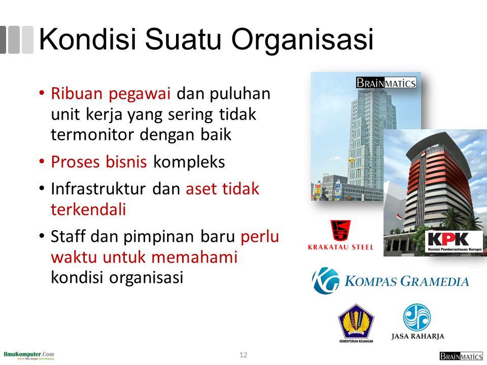 Kondisi Suatu Organisasi