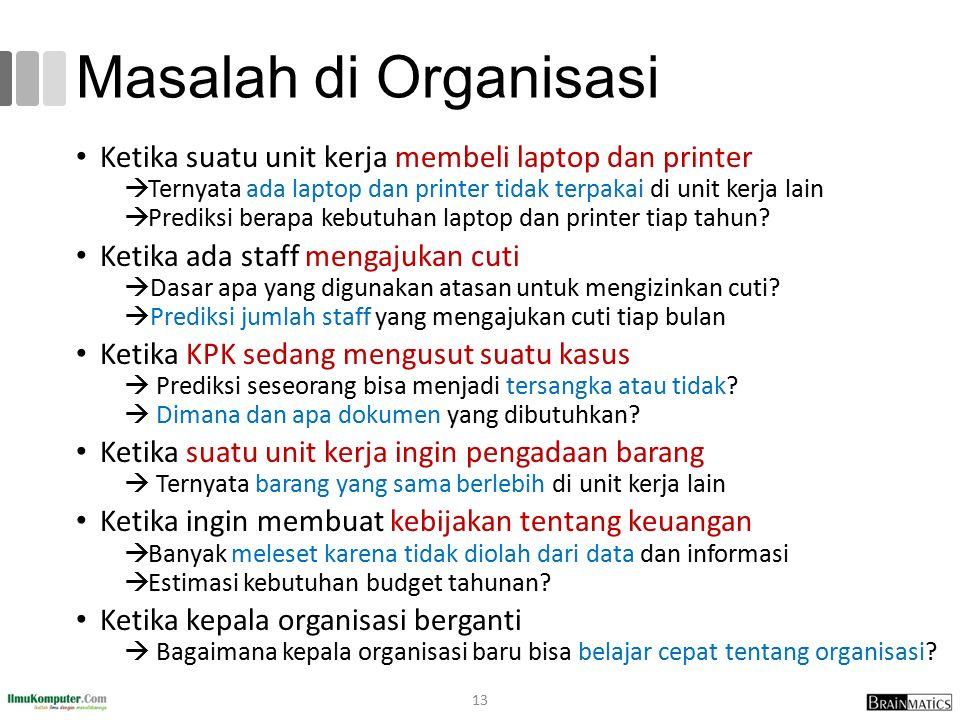 Masalah di Organisasi Ketika suatu unit kerja membeli laptop dan printer. Ternyata ada laptop dan printer tidak terpakai di unit kerja lain.