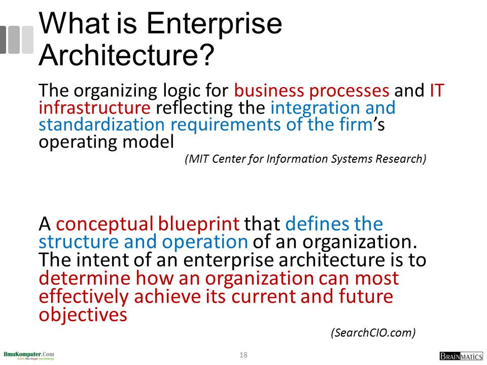 What is Enterprise Architecture