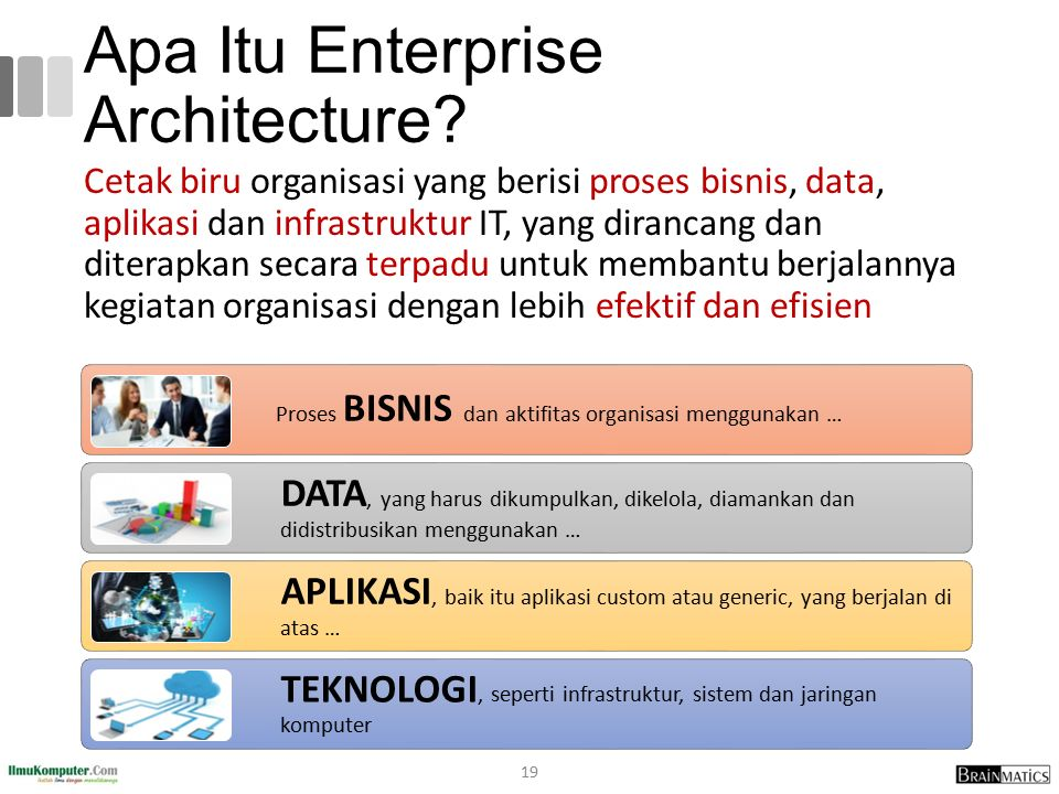 Apa Itu Enterprise Architecture