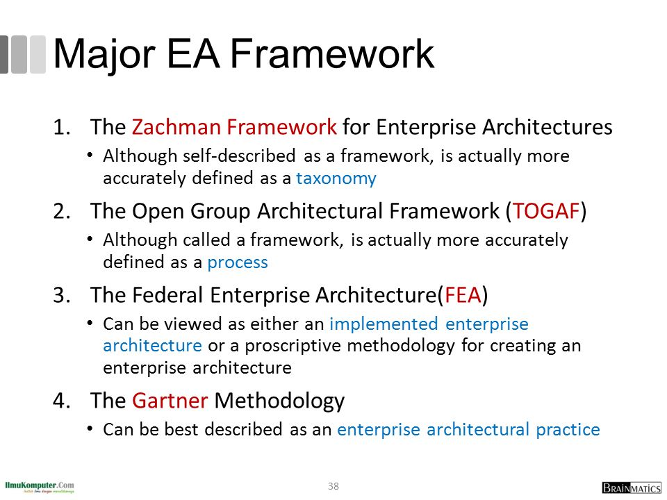 Major EA Framework The Zachman Framework for Enterprise Architectures