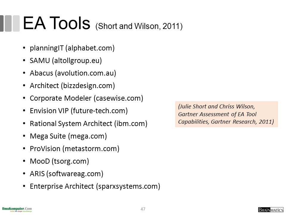 EA Tools (Short and Wilson, 2011)