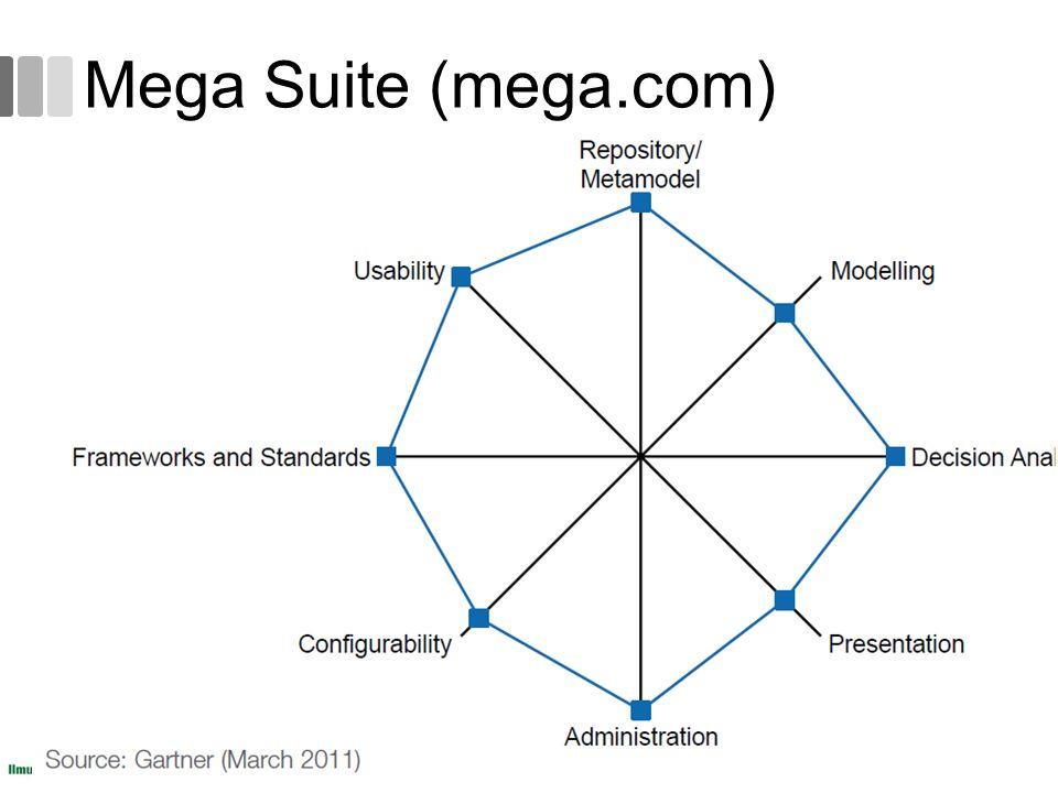 Mega Suite (mega.com)