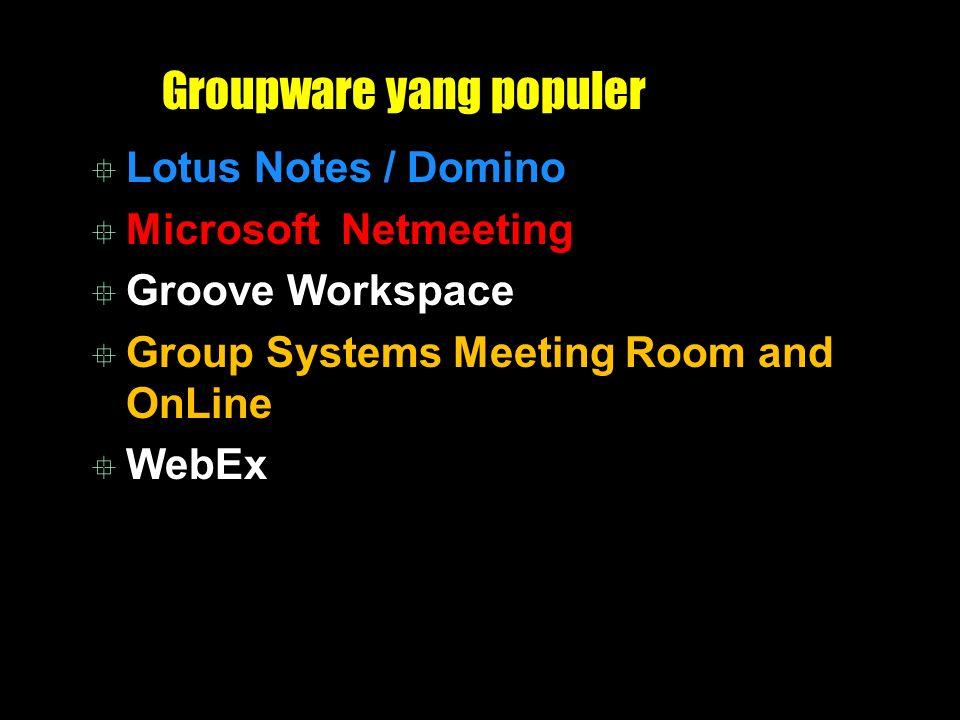 Groupware yang populer