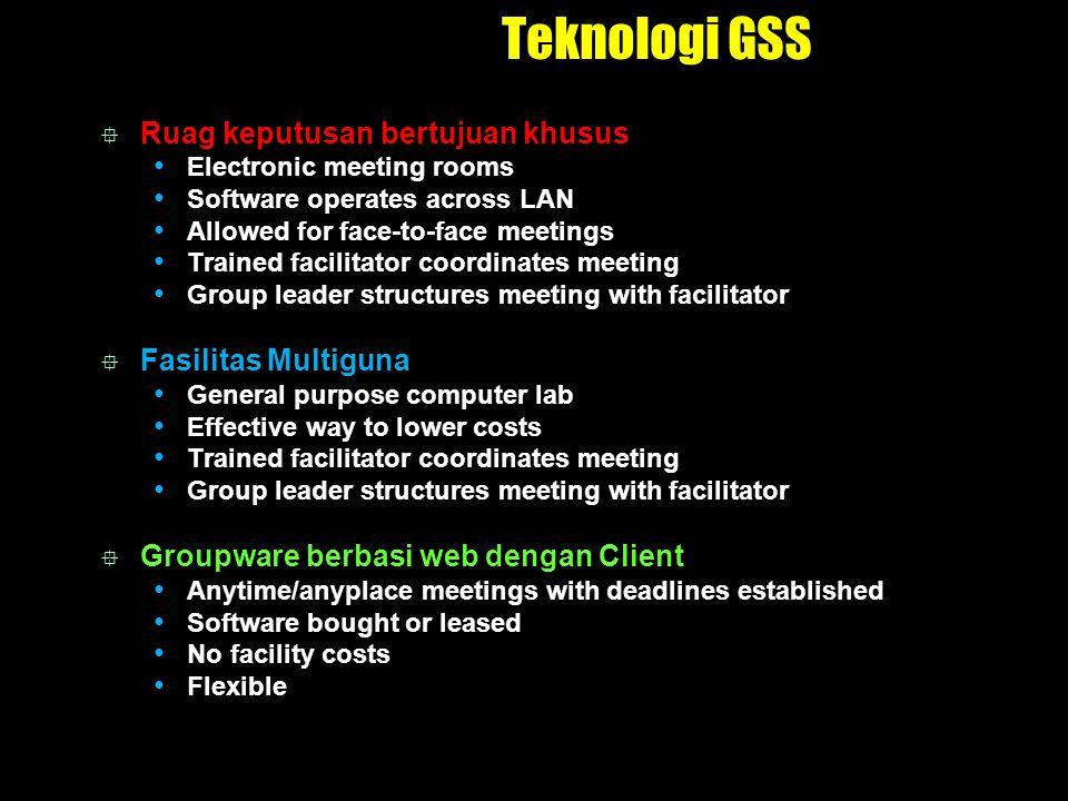 Teknologi GSS Ruag keputusan bertujuan khusus Fasilitas Multiguna