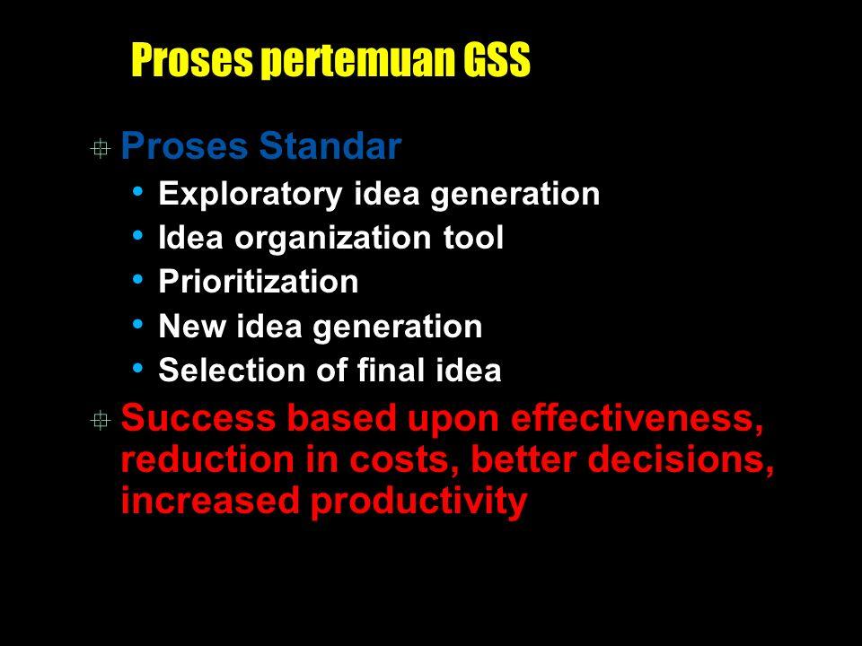 Proses pertemuan GSS Proses Standar