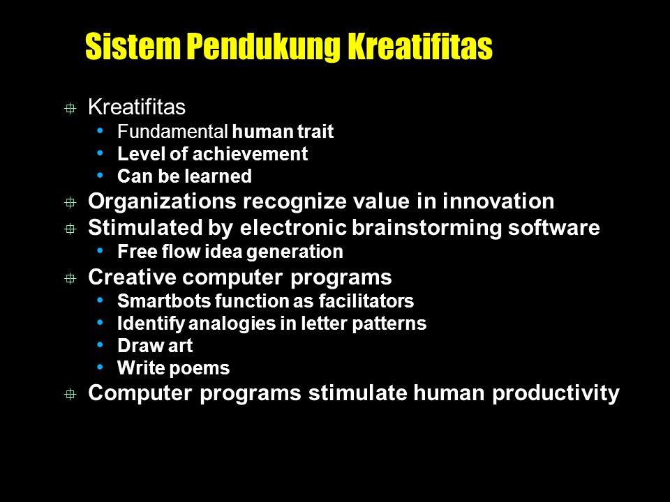 Sistem Pendukung Kreatifitas