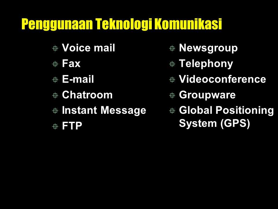 Penggunaan Teknologi Komunikasi
