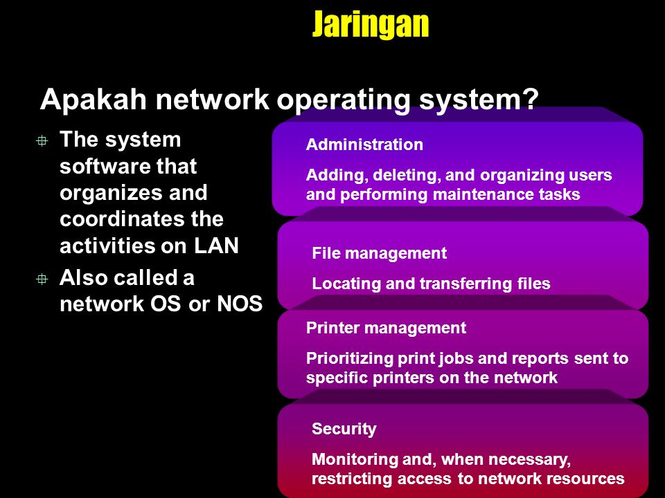 Jaringan Apakah network operating system