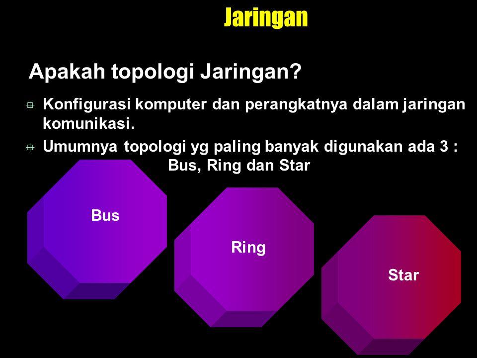 Jaringan Apakah topologi Jaringan