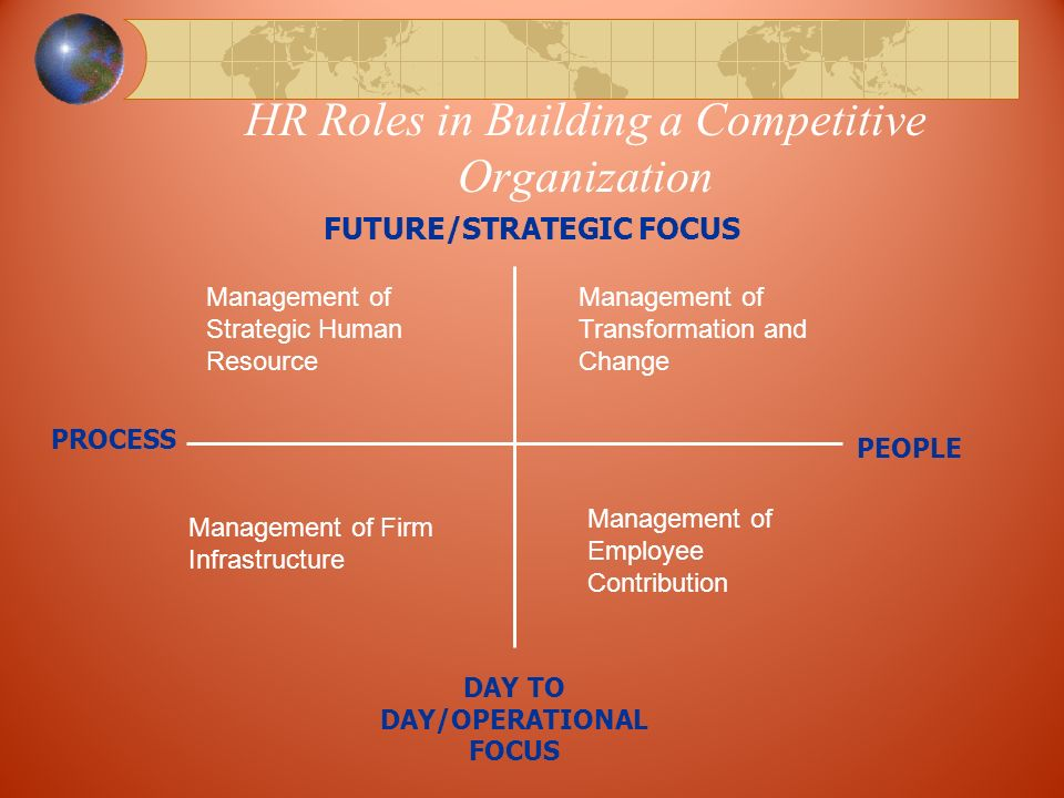 HR Roles in Building a Competitive Organization
