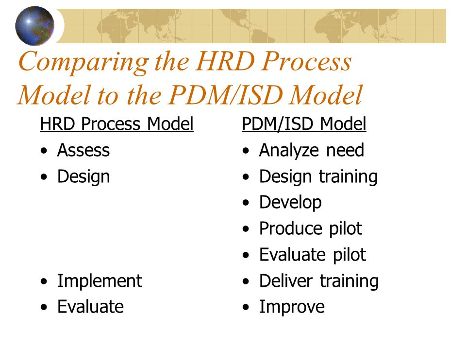 Comparing the HRD Process Model to the PDM/ISD Model