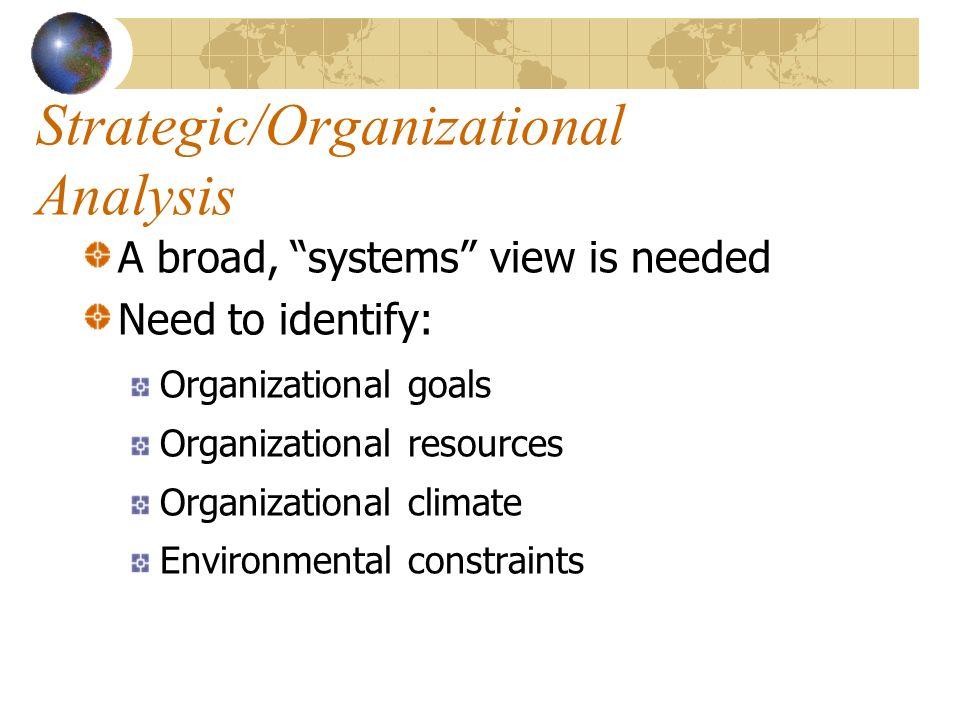 Strategic/Organizational Analysis