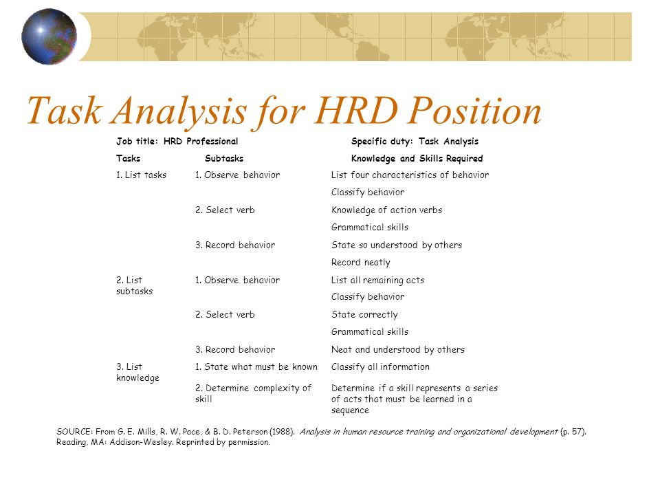 Task Analysis for HRD Position