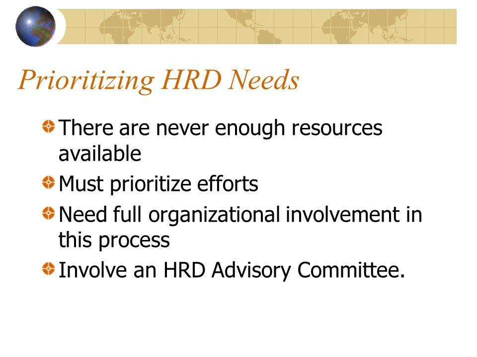 Prioritizing HRD Needs