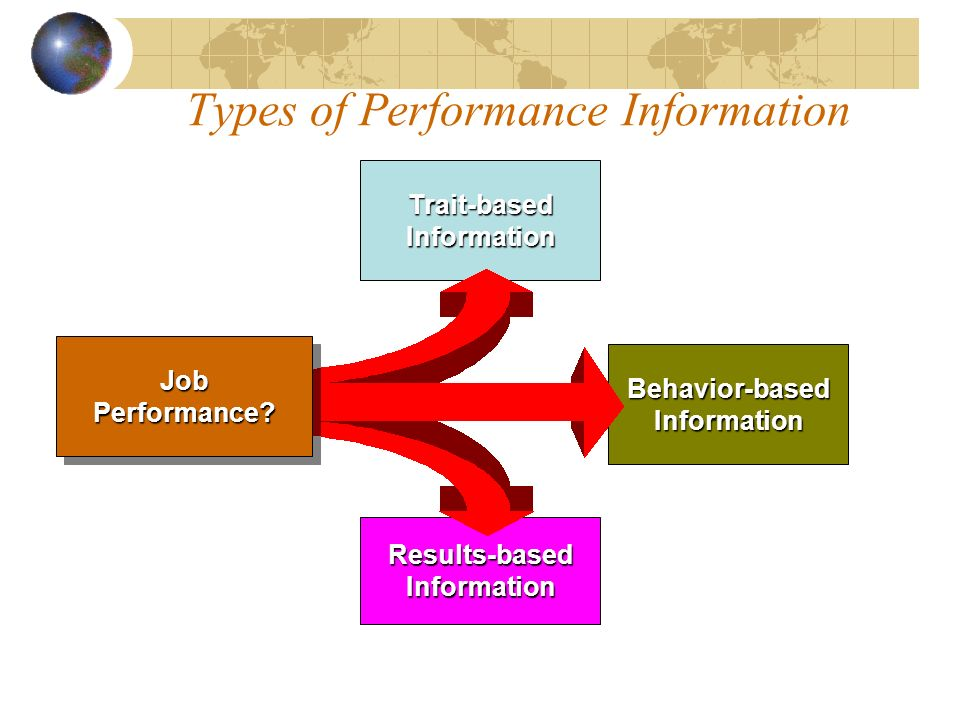 Types of Performance Information