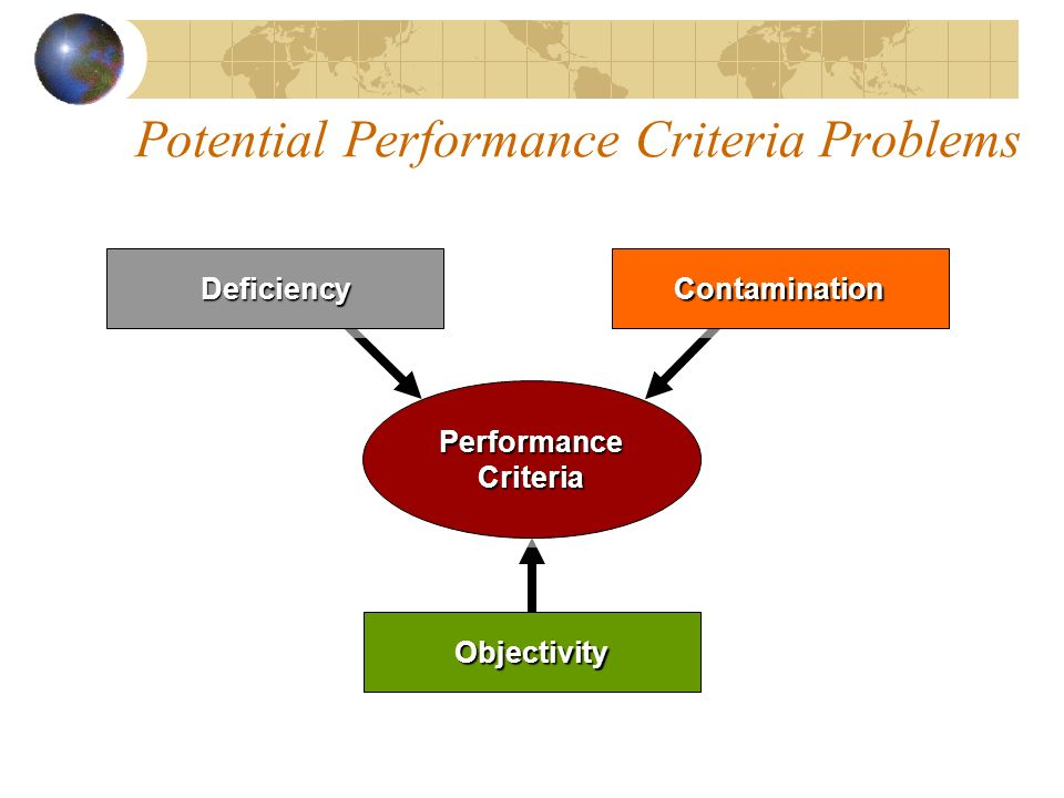 Potential Performance Criteria Problems