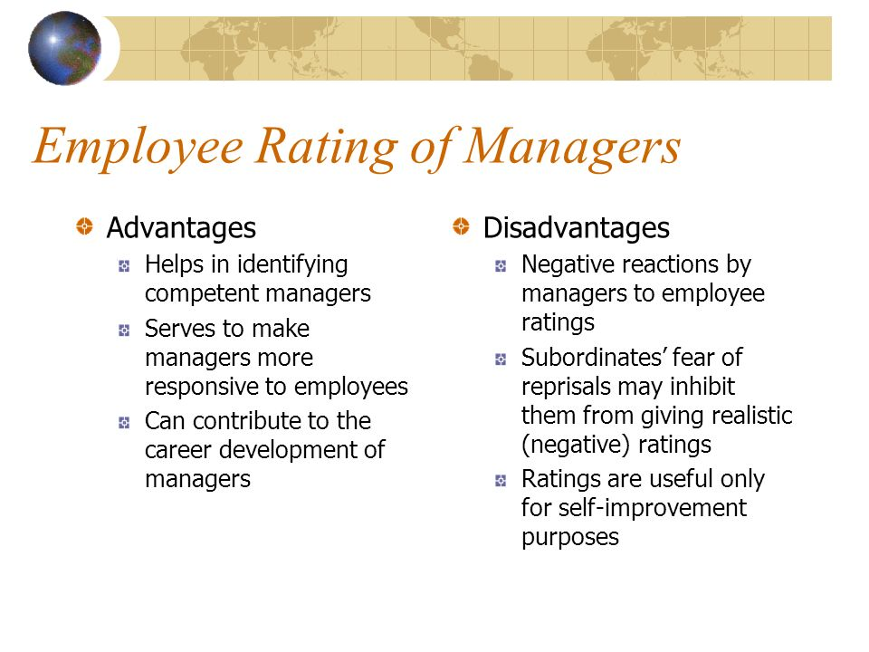 Employee Rating of Managers