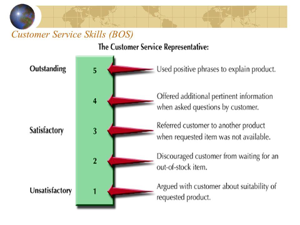 Customer Service Skills (BOS)