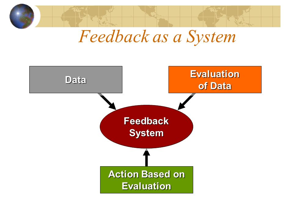 Action Based on Evaluation