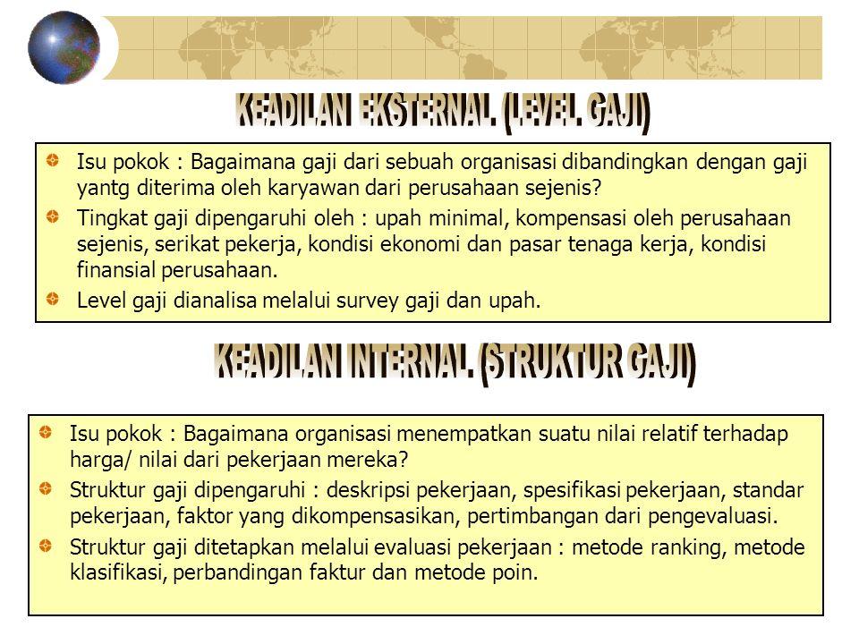Level gaji dianalisa melalui survey gaji dan upah.
