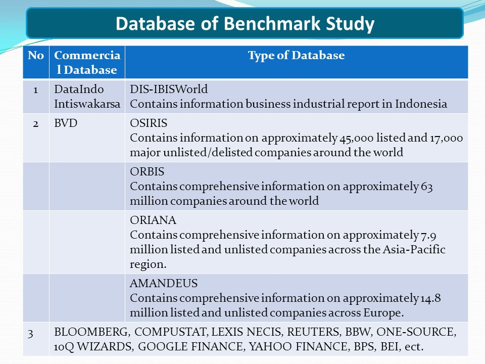 Database of Benchmark Study