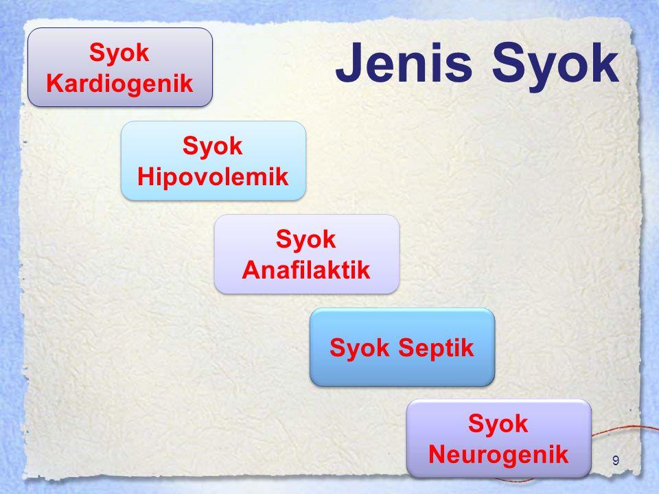 Jenis Syok Syok Kardiogenik Syok Hipovolemik Syok Anafilaktik