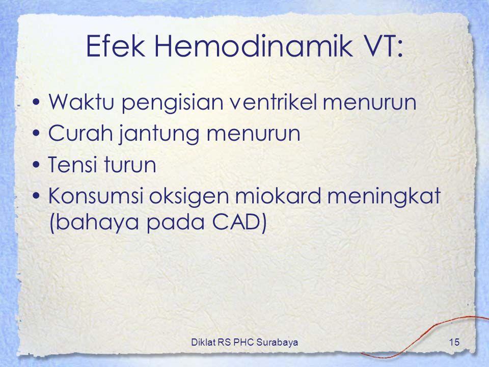 Efek Hemodinamik VT: Waktu pengisian ventrikel menurun